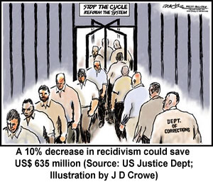 City Mayors Recidivism In The Us